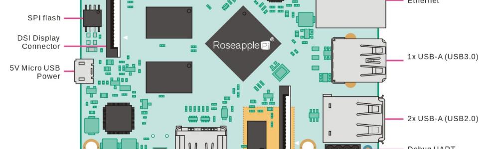 Roseapple Pi